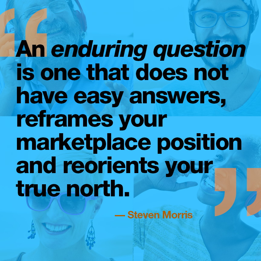 Questions to Fuel Your Brand Forward.
