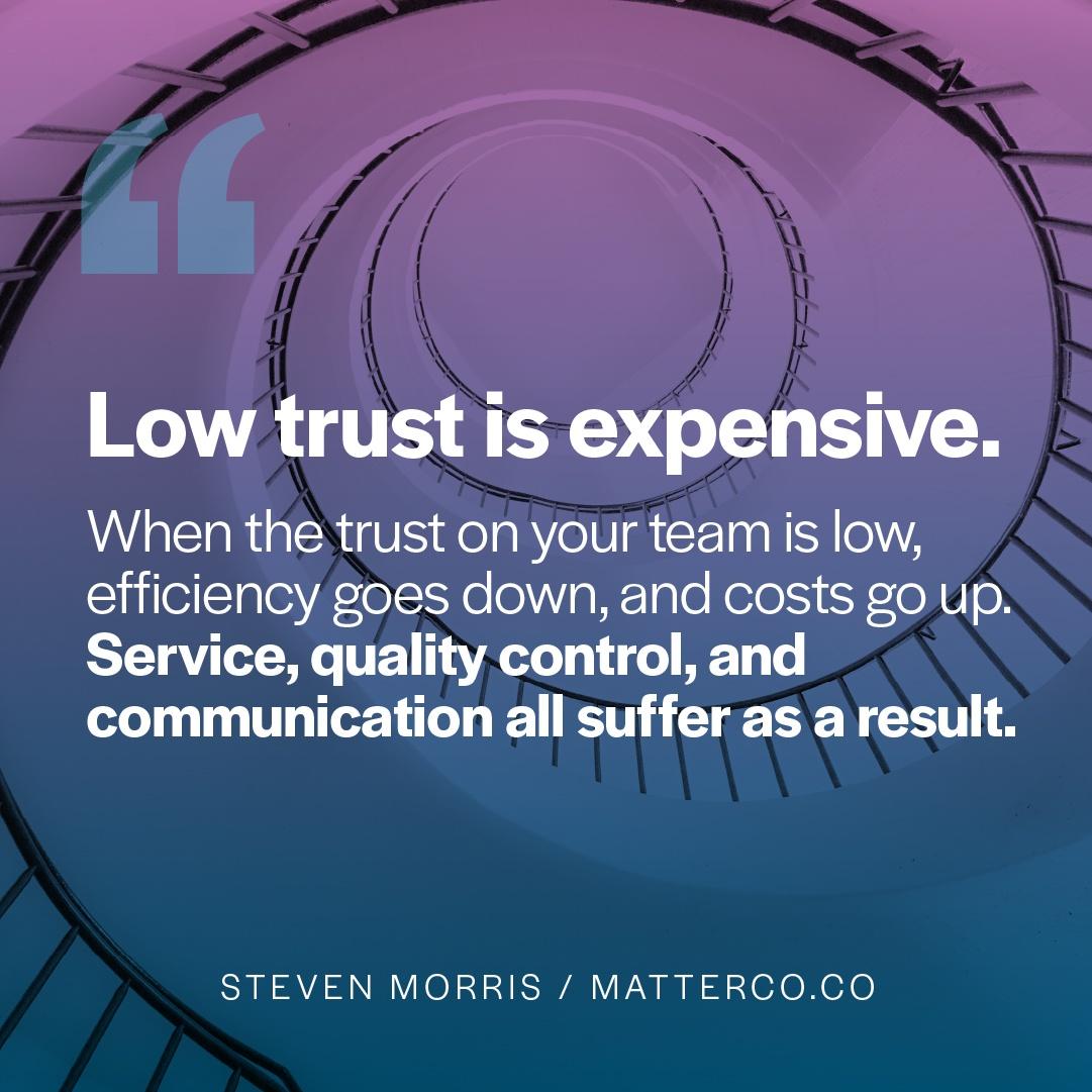 Trust Fulcrum & Levers